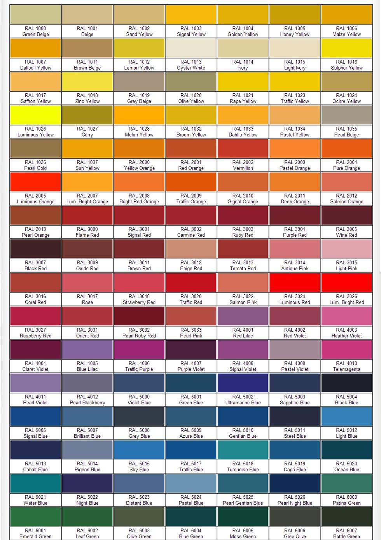 Dotworkz Color Chart