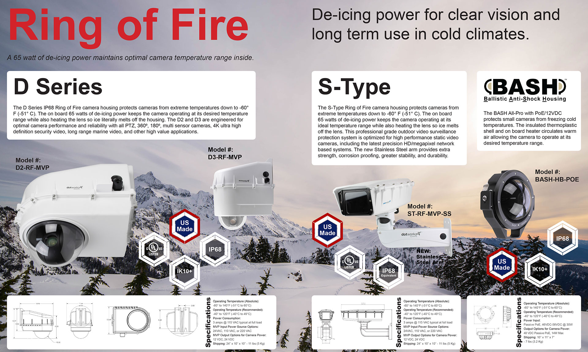 Dotworkz Ring of fire camera housings de icing power for clear vision and long term use in cold climates