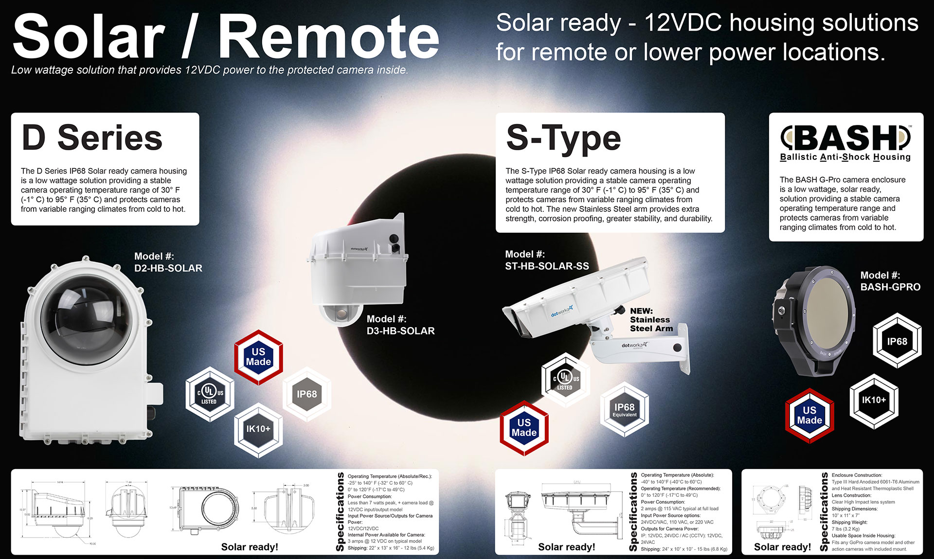 Dotworkz Solar ready camera housings 12VDC housing solutions for remote or lower power locations