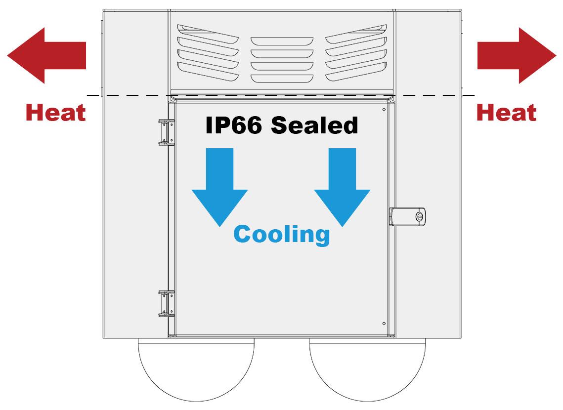 dotworkz 2018 bob bi-ocular box dual cooling diagram