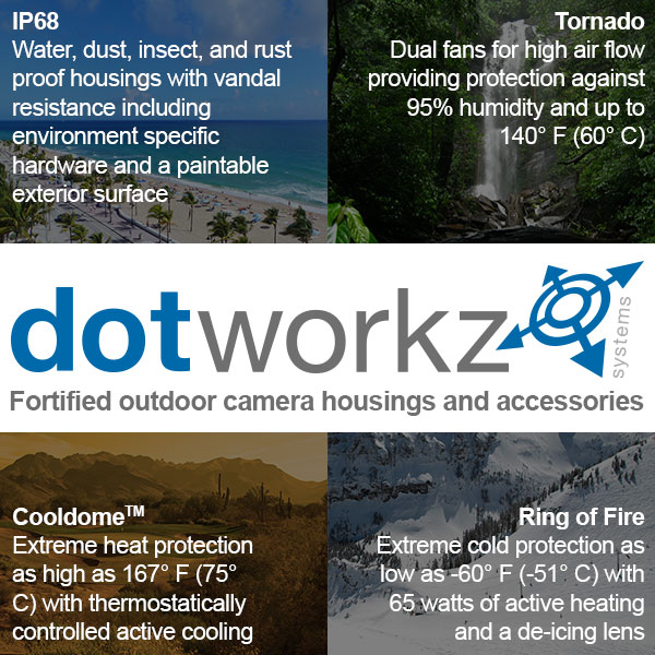 dotworkz 2017 more than just camera protection we are environment specific image dotworkz