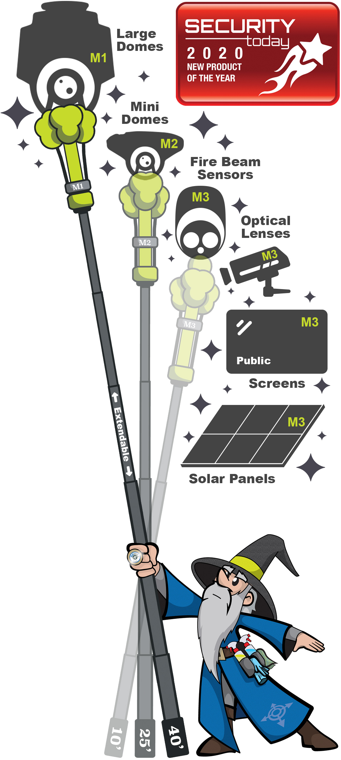 DomeWizard - Ultra high reaching multi surface cleaning tool with NPOY Award New Product of the Year Security Today