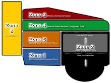 D Series Zones Thumbnail