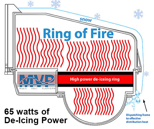 Dotworkz D2 Ring of Fire 65 watts of de-icing power