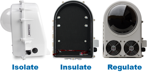 3 Stage Temperature Stabilization System - Isolate, Insulate, & Regulate